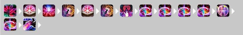 Bane-summoner-rotation