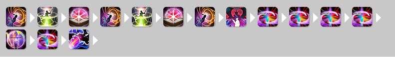 Aoe-summoner-rotaion-fast